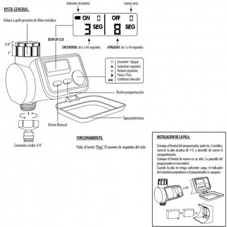 Tela Mosquitera Aluminio 18x14 100 Rollo 30 Metros